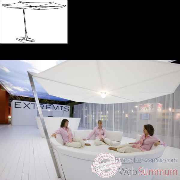 Video Kosmos Parasol rond Extremis toutes options -KPRF